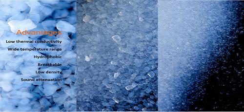 Kwark®: Development of new silica aerogel product ranges